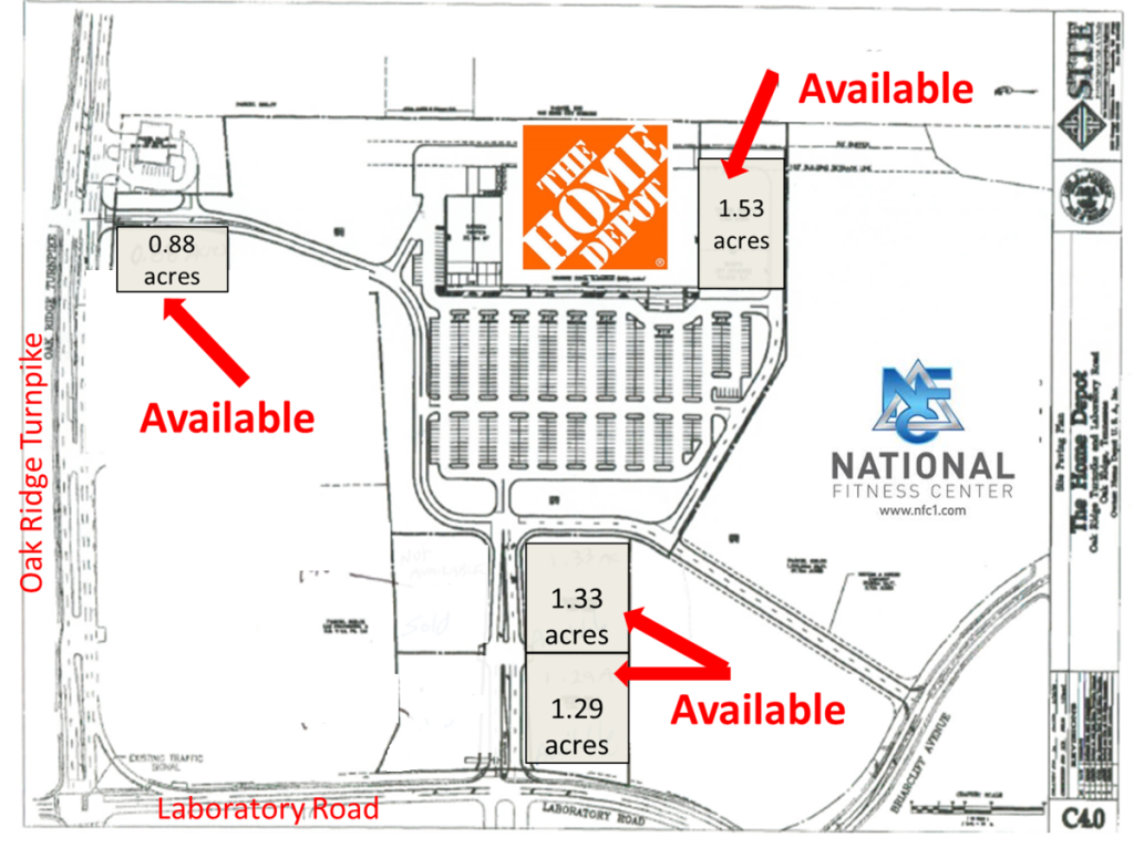 ENDED – ABSOLUTE REAL ESTATE AUCTION – 4 Outparcels Adjacent to Home Depot